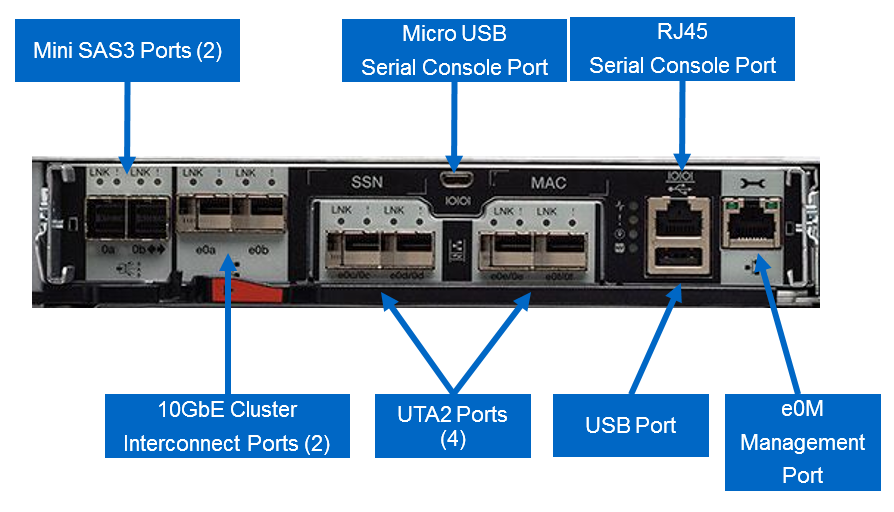 netapp show serial number clustered mode